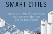 infografica smart cities