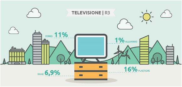 televisore-composizione