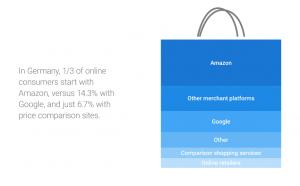google-infografica1