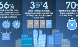 cybersecurity-infografica-cover