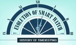 infografica smartwatch