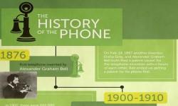 La storia del telefono