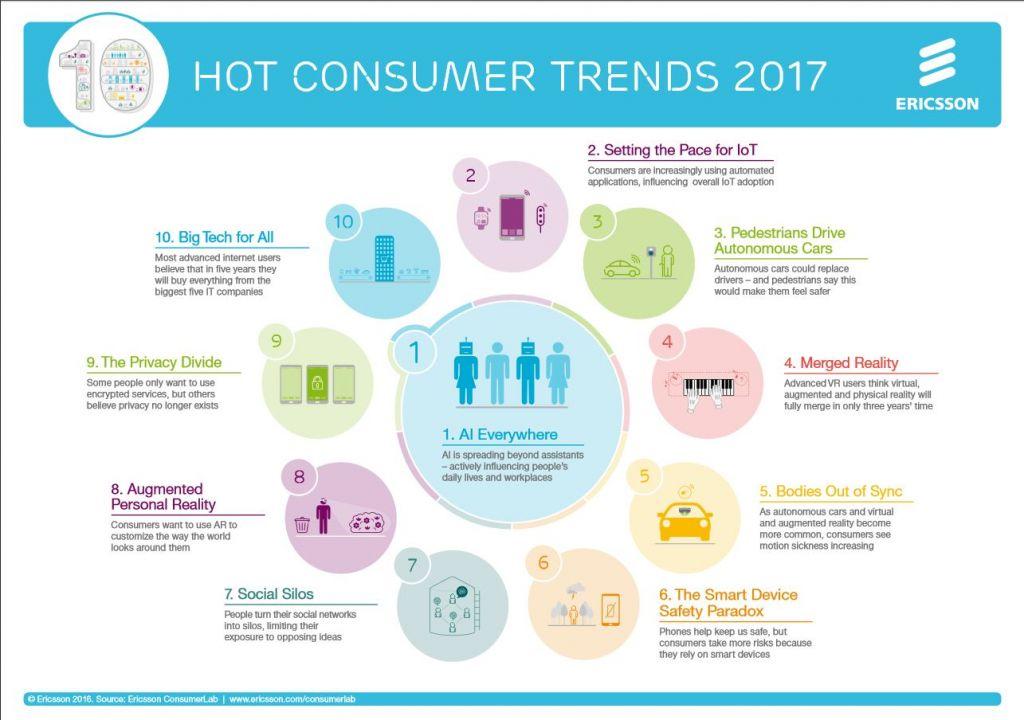10-trend-tech-nel-2017-ericsson-consumerlab