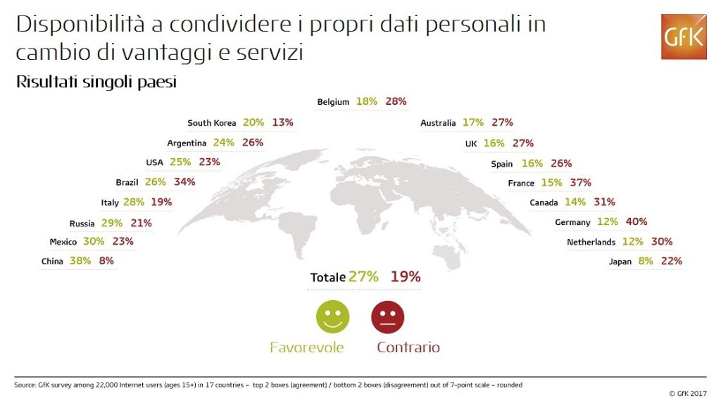 Condivisione dati personali_Paesi_Infografica