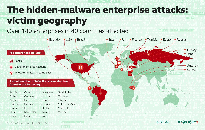 Cyberattack, la mappa mondiale
