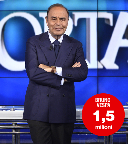 03-Bruno-Vespa