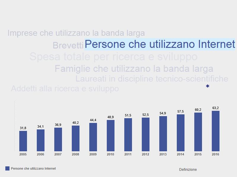 Italia_Scienza tecnologia e innovazione(1)