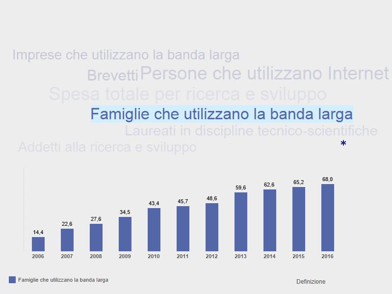 Italia_Scienza tecnologia e innovazione(2)