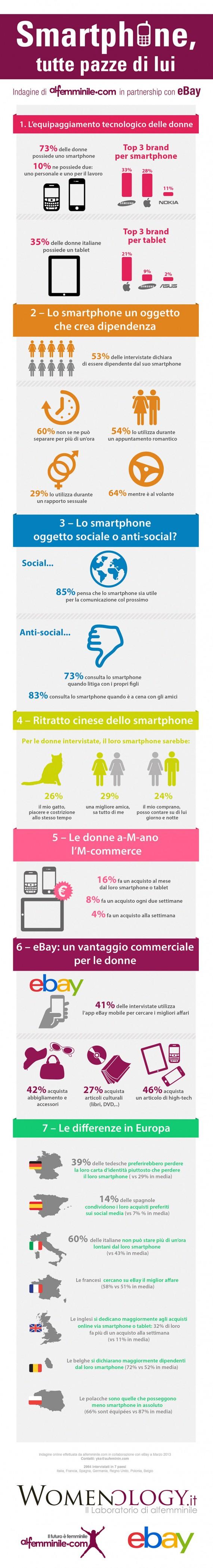 Donne-smartphone-infografica