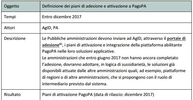 implementazionepagopa