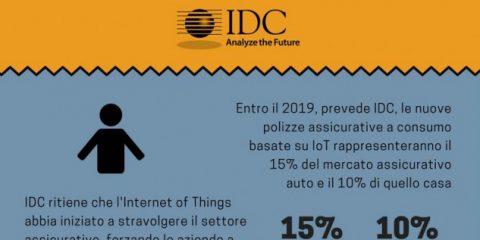 Internet of things, la rivoluzione delle assicurazioni