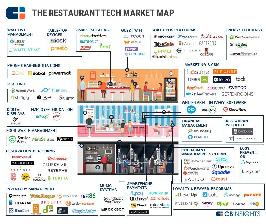 restaurant-tech-app