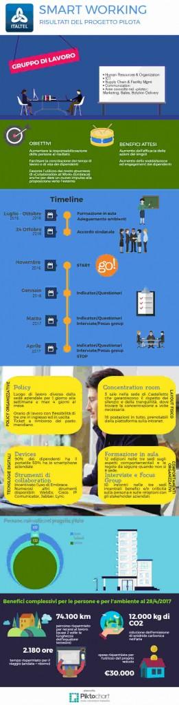 smart_working 3