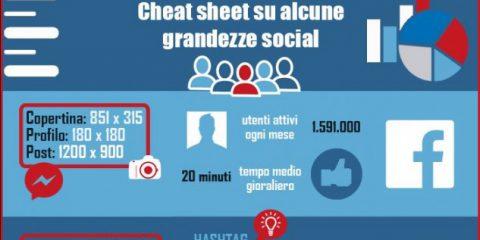 Le misure contano, tutti i numeri delle grandezze dei social network