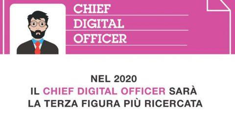 Le professioni del futuro: Chief Digital Officer
