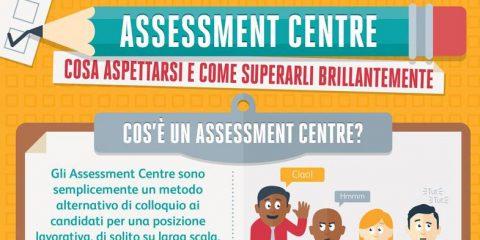 Assessment centre: cosa aspettarsi e come superarli brillantemente