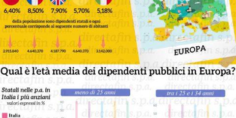 Quanti sono i dipendenti pubblici in Europa?