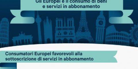 Il futuro della subscription economy in Europa