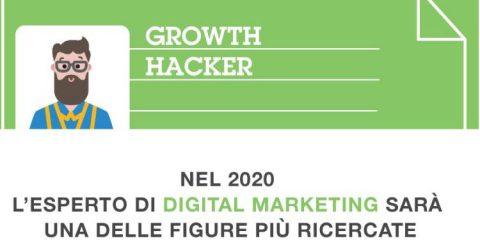 Le professioni del futuro: Growth Hacker