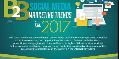 Social media: i marketing trends nel 2017