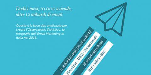 Osservatorio Statistico 2017, tutti i dati sull'email marketing in un'infografica MailUp