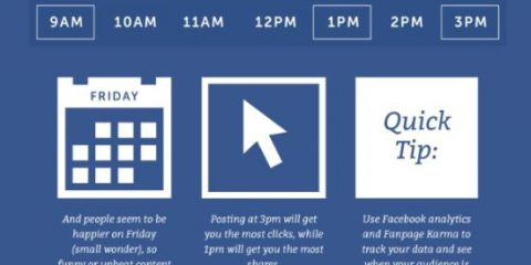 Qual è l'ora migliora per postare sui social network?