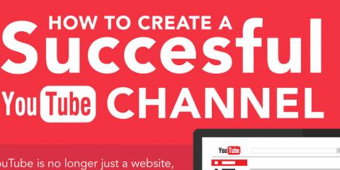 Come creare un canale YouTube di successo?