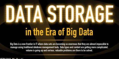 L'archiviazione dei dati, come avviene?