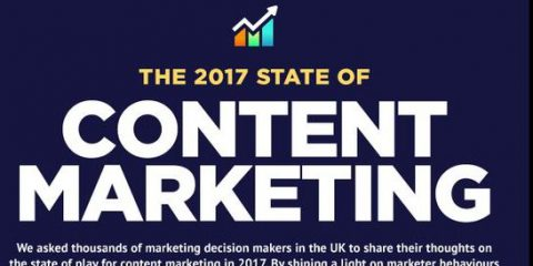 Il content marketing nel 2017