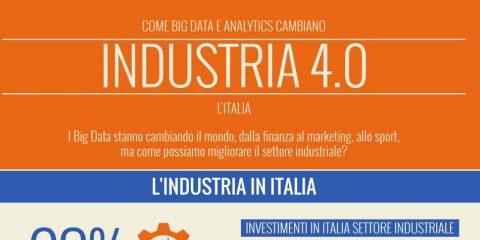 Come i big data stanno cambiando l'industria 4.0