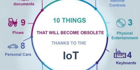 Le 10 cose che diventeranno obsolete grazie all'Internet of Things