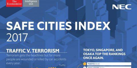 Tech city: La classifica delle città più sicure nel 2017