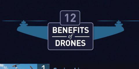 Droni: ecco 12 benefici