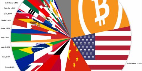 Come la cripto-economia conquisterà l'intera economia mondiale: le previsioni 2018 -2020