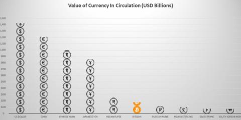 joby settimane bitcoin quanti bitcoin portafogli ci sono
