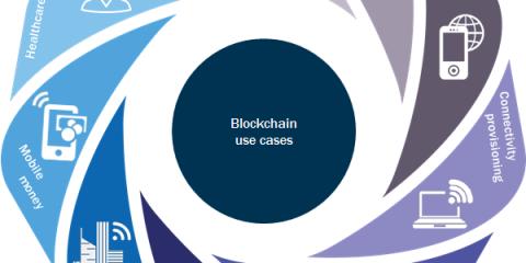 Blockchain, 9 casi di utilizzo per le telco