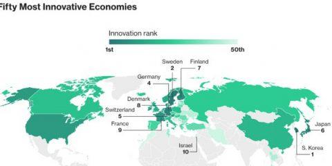 Innovazione ed economia digitale, l'Italia nella Top 20 mondiale ma c'è il gap col resto d'Europa