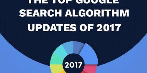 Google: i migliori aggiornamenti dell'algoritmo nel 2017