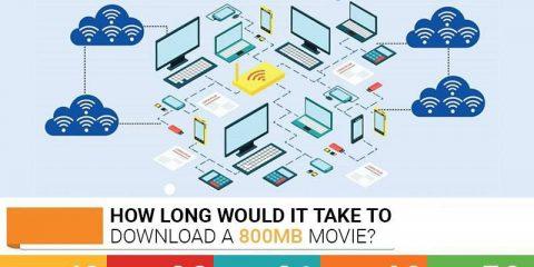 5G: quanto tempo ci vorrà per scaricare un film di 800 MB?