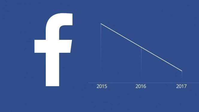 Facebook, novità in arrivo: al centro le persone, a discapito di news e pagine pubblicitarie