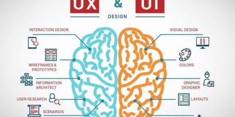 Design: la differenza tra User experience (UX) e User Interface (UI)