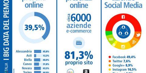 I big data del Piemonte