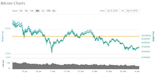 """CEO di Kraken: Bitcoin che colpisce $ 1 milione è """" molto ragionevole """""""