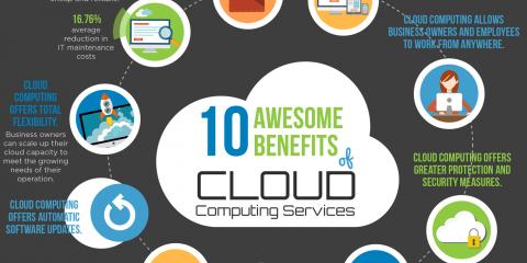 Quali sono i 10 benefici del cloud computing?