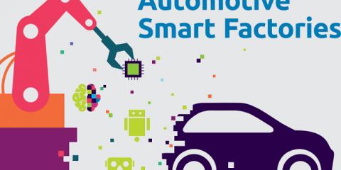 Automotive 4.0, con la maturità digitale guadagni aggiuntivi per 160 miliardi di dollari l'anno entro il 2023