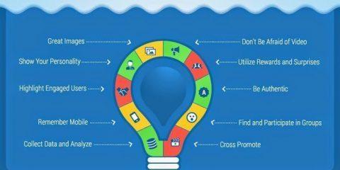 Social media: 10 modi per migliorare l'engagement
