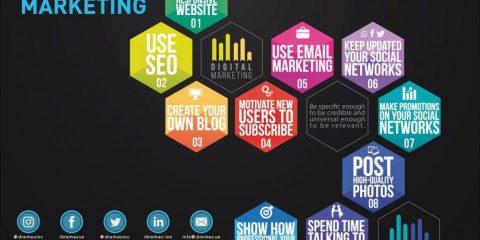 Marketing digitale: 10 consigli per aumentare il business
