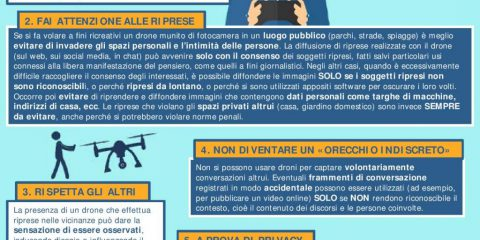 Droni: la guida del Garante per rispettare la privacy
