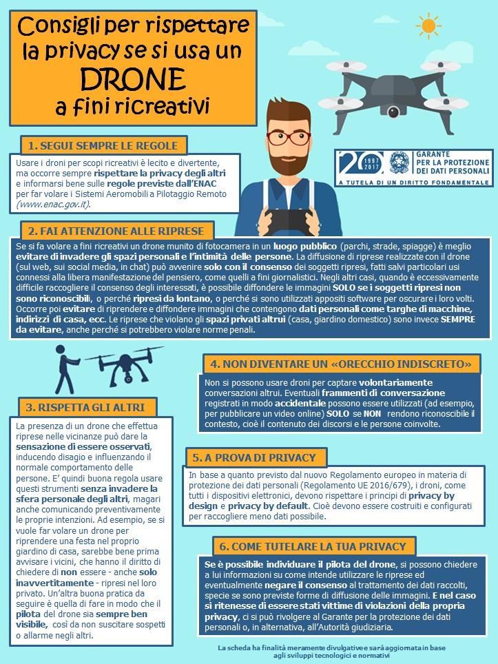 droni regole privacy italia