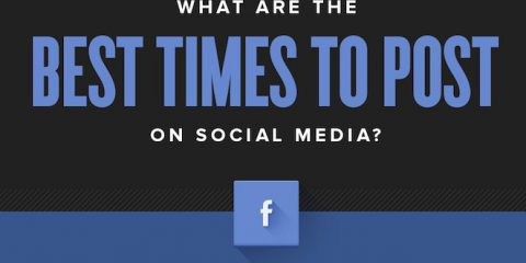 Gli orari migliori per postare sui social media